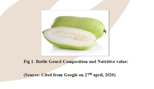 Role of Bottle gourd extract in the formulation of Detox drink: A Review on Nutritional status, Health benefits and its Utilization
